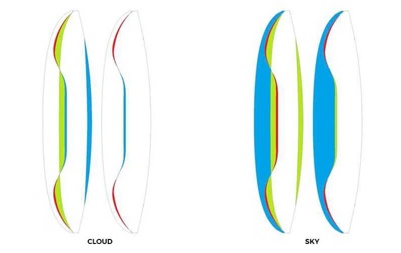Soar AirDesign EN-B - couleurs