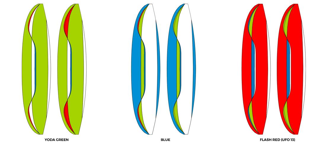 AirDesign new UFO EN-A-C - couleurs
