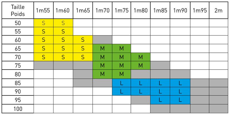 Sellette Strike Supair - guide des tailles
